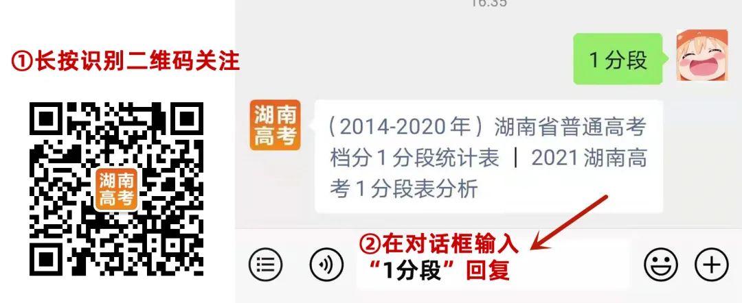 """重磅!2021湖南考生最""""难考""""的大学榜单出炉!"""