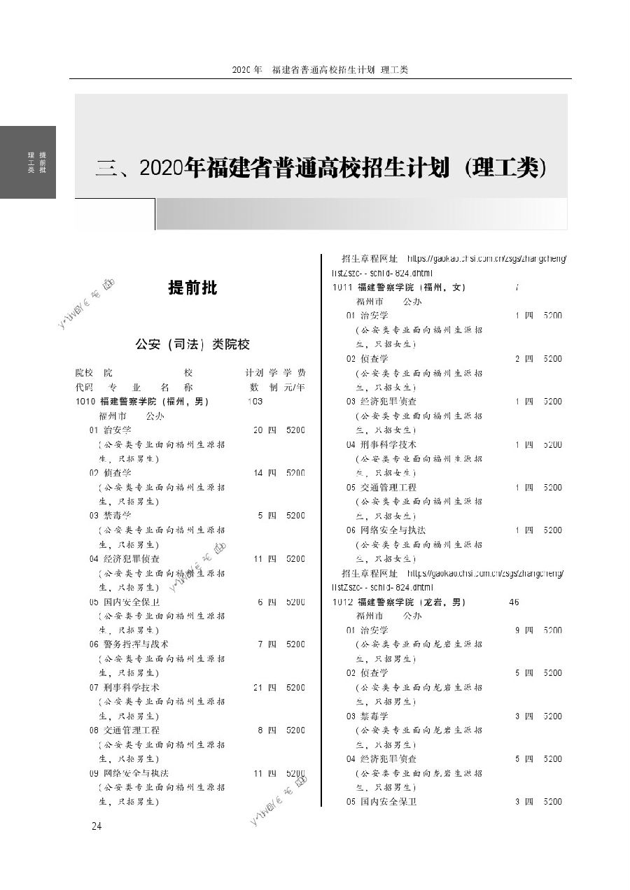 2020年福建高考高校提前批理工类招生计划(图片)