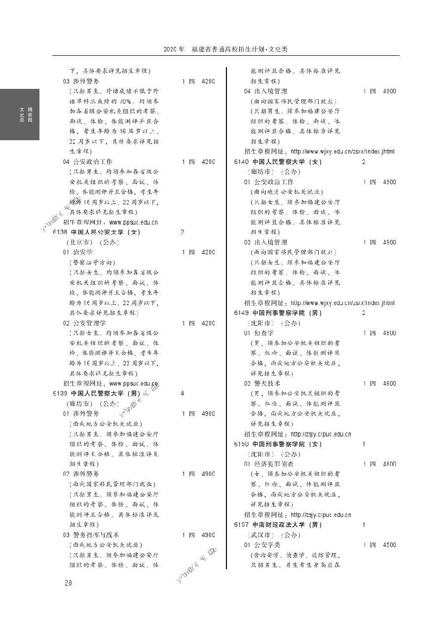 2020年福建高考高校提前批文史类招生计划(图片)