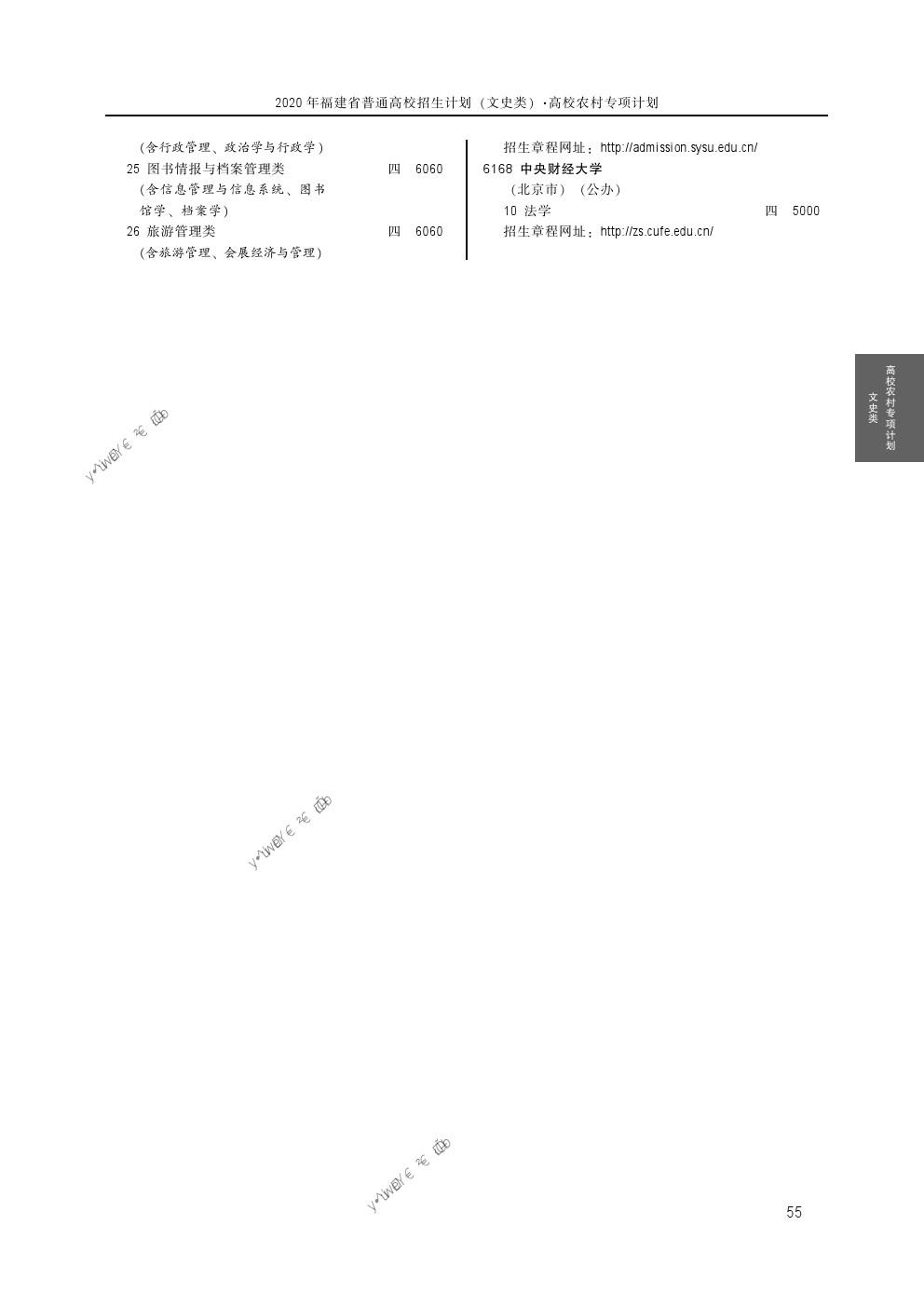 2020年福建高考高校农村专项文史类招生计划(图片)