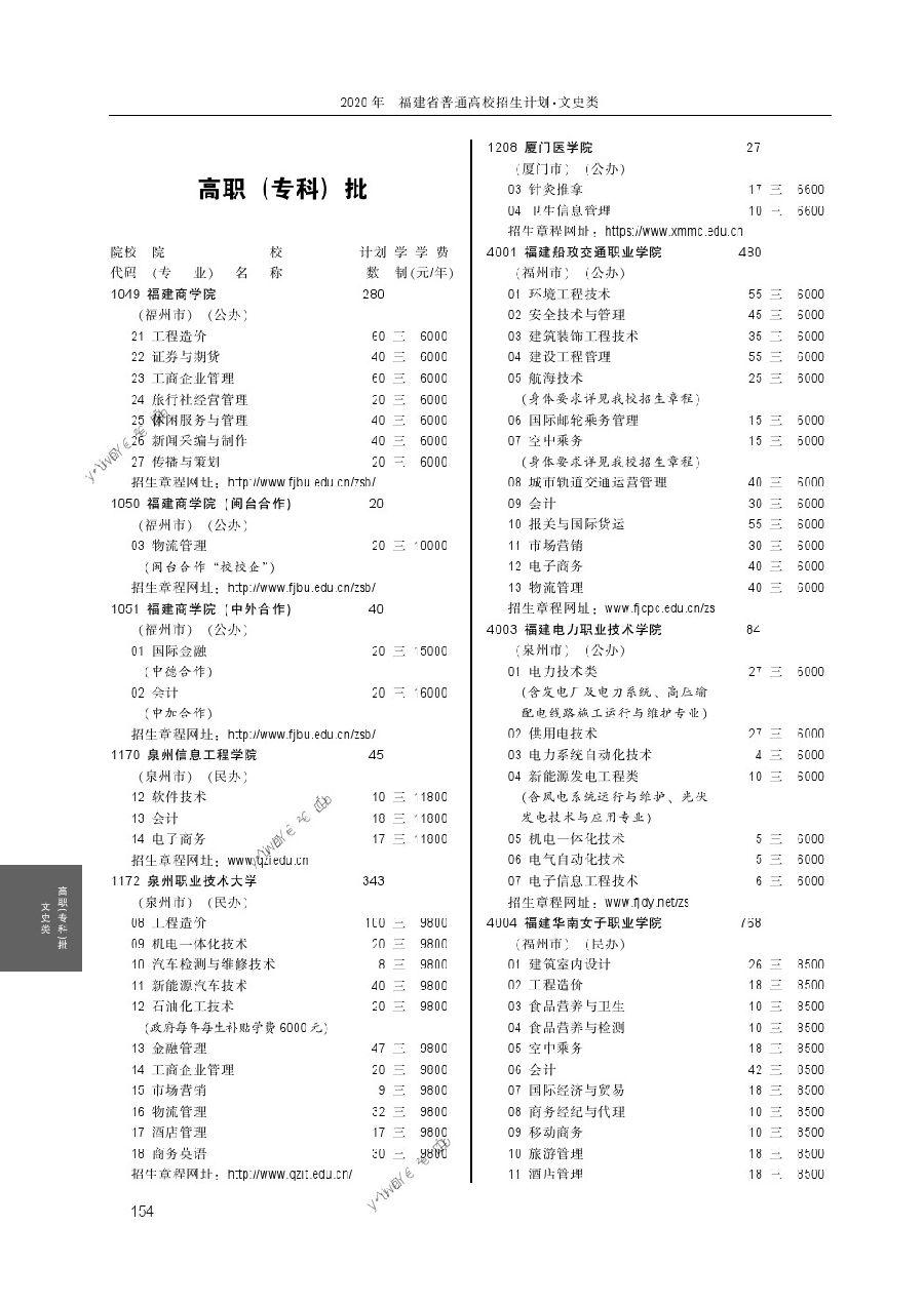 2020年福建高考高职专科文史类招生计划(图片)