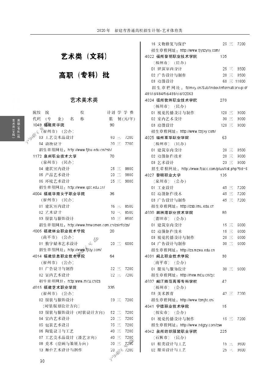 2020年福建高考艺术高职专科文史类招生计划(图片)