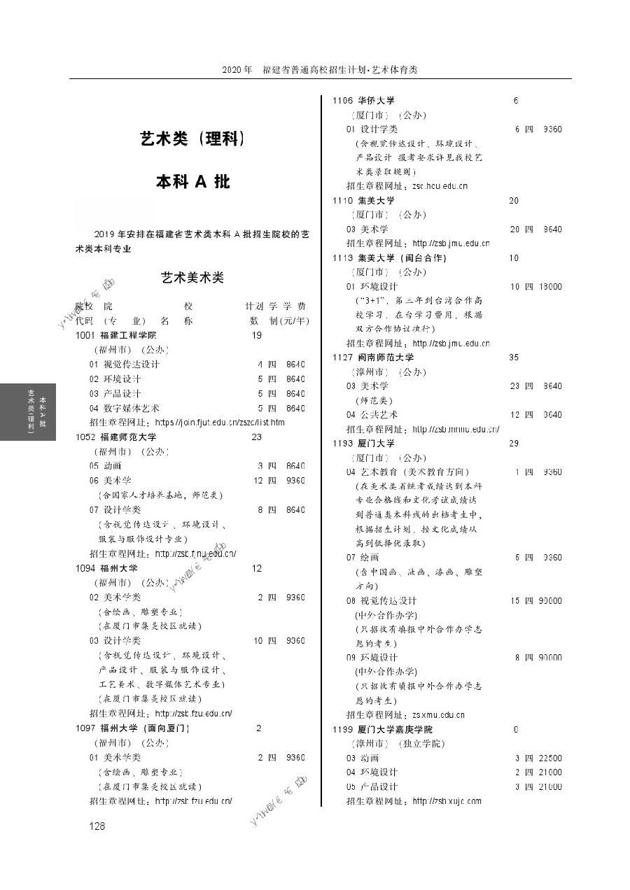 2020年福建高考艺术本科A批理工类招生计划(图片)